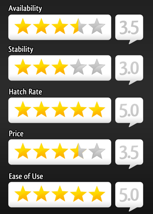 HatchRite ratings
